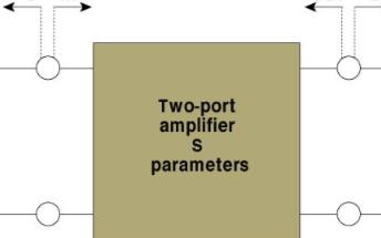 如何通過調整晶體管的輸入和輸出增大放大器的增益