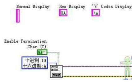 LabVIEW串口通信的详解