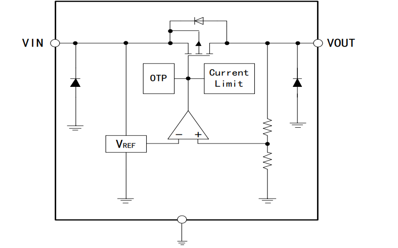 PW6206高输入电压LDO线性稳压器的数据手册免费下载
