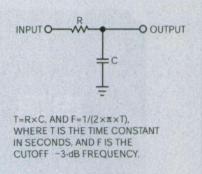 使用模拟RC低通滤波器的数字等式去除ADC噪声信...