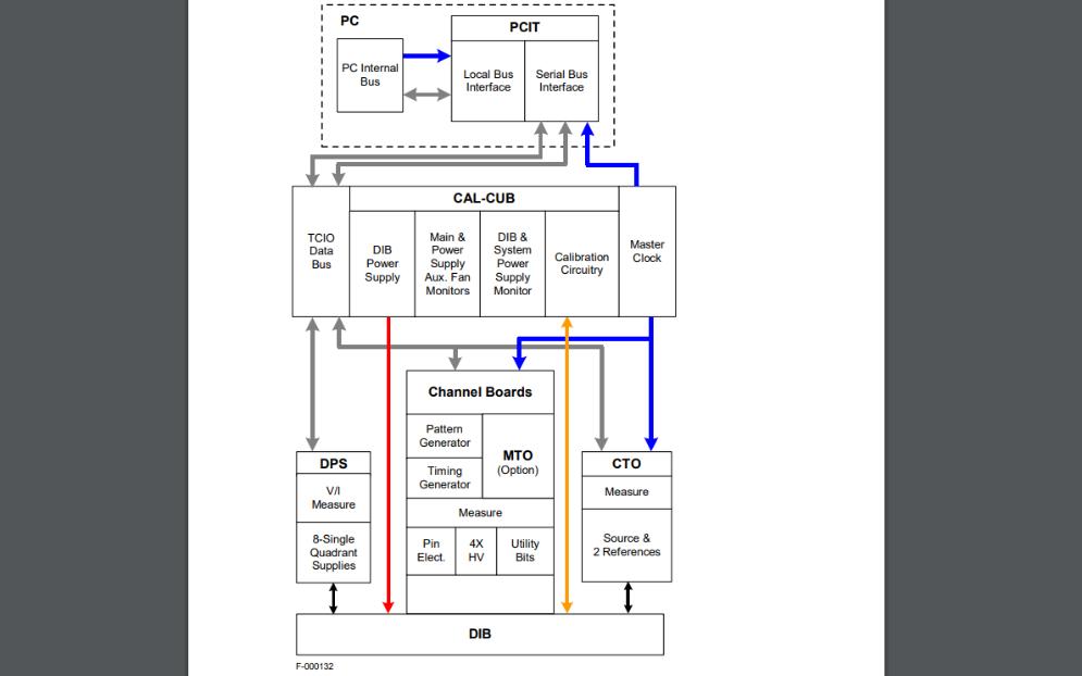 J750 512针测试系统维修参考手册