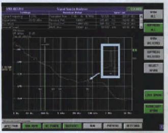 具有兩種測量功能的高性能頻譜分析儀FSU的設計