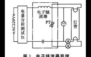 電子鎮流器測試儀的信號采集電路的設計與實現