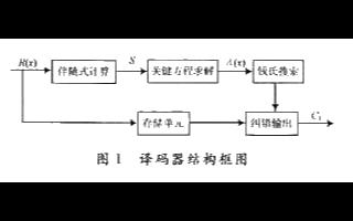 基于第二代數字衛星廣播標準實現BCH譯碼器的FPGA硬件設計