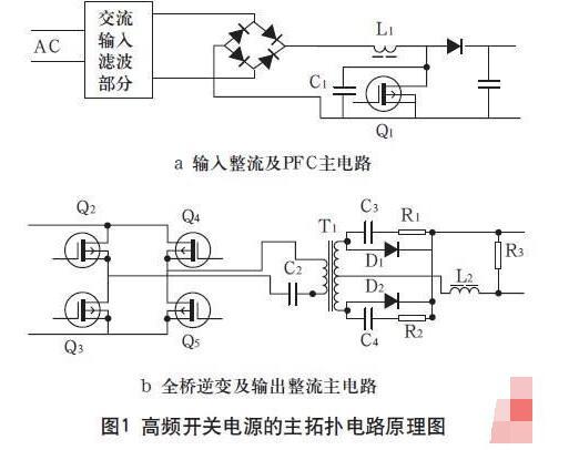 高频开关电源的EMC电磁兼容整改问题分析
