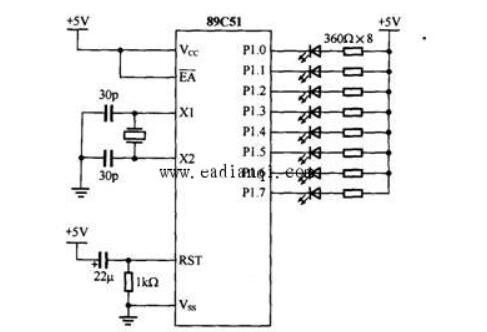 单片机■输入/输出端口的工作原理