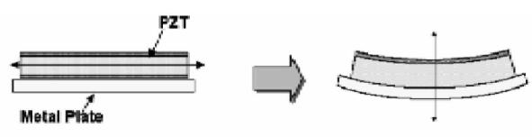 适用于移动应用的三种扬声器驱动器的介绍