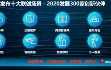 云、AI、5G技術融合夯實數字基座,華為云助互聯網發現新機遇