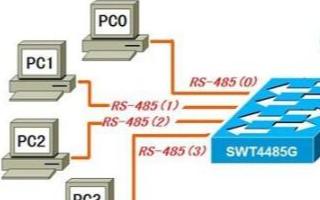 RS485通訊的方式
