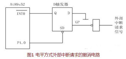 VHDL概述及在描述数字电路时的结构