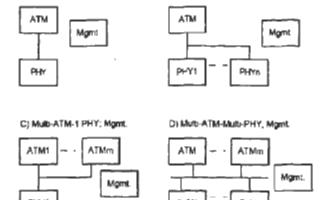 基于FPGA实现UTOPIA LEVEL2接口时...