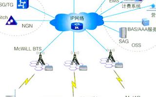 多载波无线信息本地环路系统的特点优势及应用案例