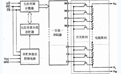 基于新型开关调制SVM技术实现多电平变流器电路的设计