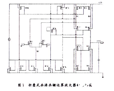 采用TSMC0.18混合信號雙阱CMOS工藝實現折疊共源共柵運算放大器的設計