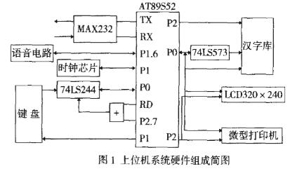 基于压力传感器和A/D转换器实现轴载质量测定仪的...
