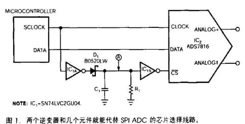 采用串行外设接口的数据转换器双线控制电路的设计