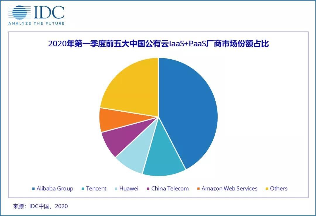 http://www.reviewcode.cn/jiagousheji/159839.html