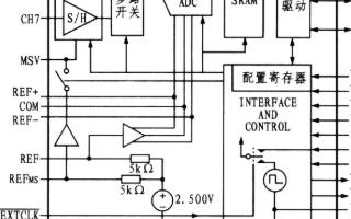 并行14位8通道同時采樣器MAXl320的功能及在微機保護中的應用