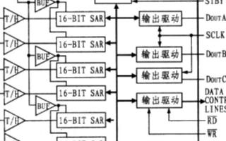 高集成度SAR型ADC AD7656的特性和工作...