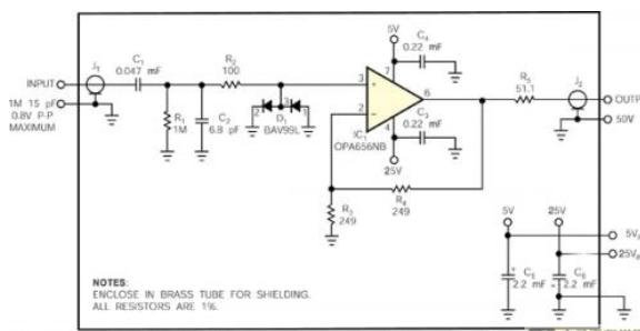 擴展RF頻譜分析儀的單位增益探頭替代方案