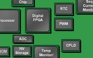 利用混合信号FPGA的片上Flash实现系统管理...