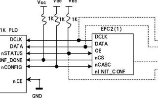 Altera ACEX 1K系列CPLD器件的三种配置方法的比较