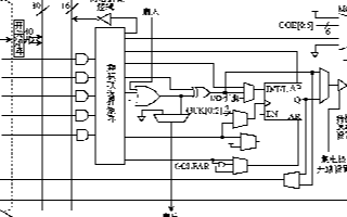 CPLD芯片ATF1508AS的特点及实现高速USB通信系统的设计