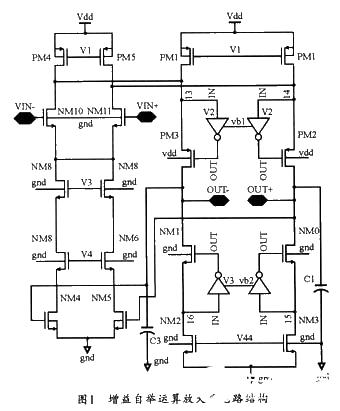 采用全差分结构的高性能采样/保持电路的设计