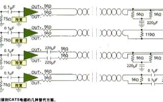 如何利用差分信令和CAT5网络电缆解决多通道视频...