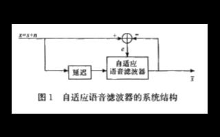 自适应滤波技术在高噪音环境下的应用研究