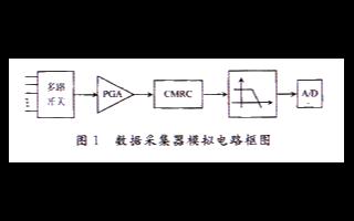 采集器模拟电路自检测方案和应用电路设计
