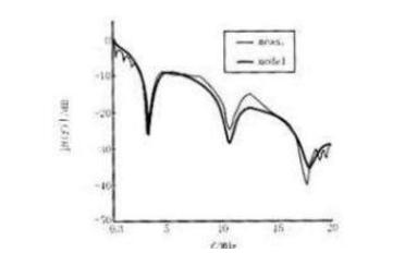 变频器载波频率有什么影响及如何实现设定标准