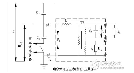电容式电压互感器的接线原理详细说明