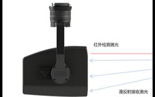 CH-4无人机激光甲烷遥测仪的特点及应用场景