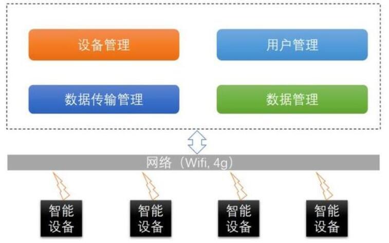 http://www.reviewcode.cn/yunjisuan/160663.html