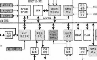 基于集成DSP内核的HKS6713芯片实现弹载计...