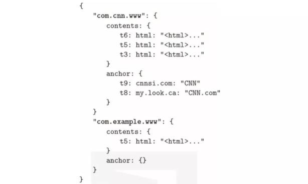 数据库中的行列存储区别介绍