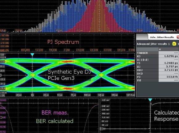 分析单个示波器的各个组成部分