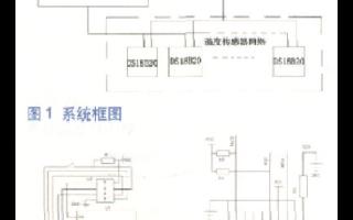 基于單片機和溫度傳感器實現專用測溫系統的設計