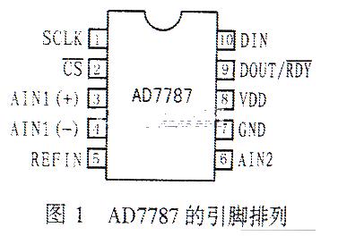 24位Σ-Δ模數轉換器AD7787的工作原理、特點及應用事項