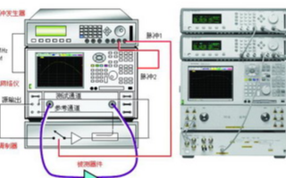 基于Agilent PNA系列網絡分析儀實現脈沖...