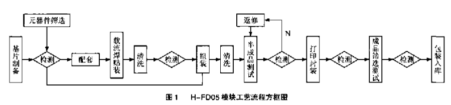 FD05型AGC中频放大器模块的电路工作原理和实...