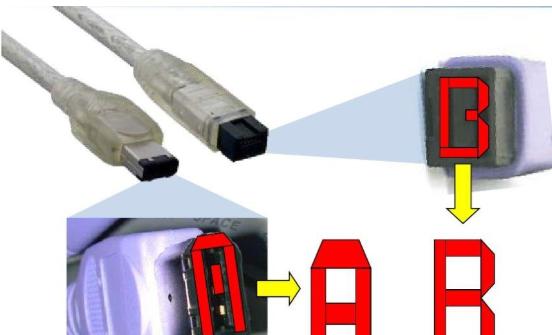 工业相机之接口与协议
