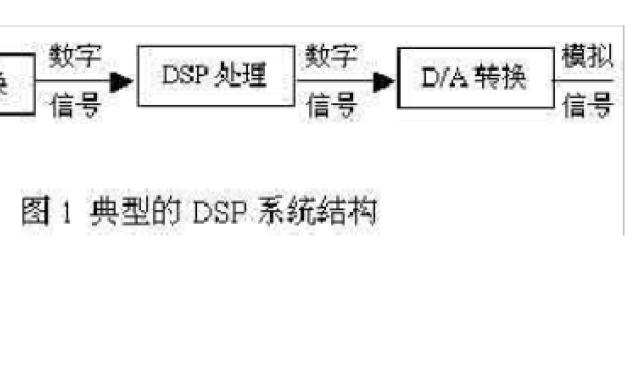 DSP数字信号处理器的详细资料简介
