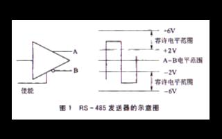 基于CA555相对延时单稳触发电路实现RS-48...
