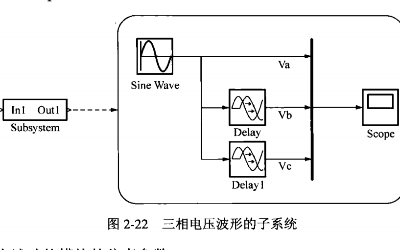 电力电子应用技术的MATLAB仿真破PDF电子书免费下载