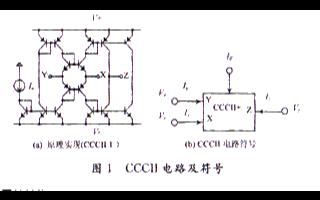 基于CCCII和MOCCCII实现n阶滤波器信号...