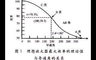 AB类功放的某段时间内导通驱动电路的设计和仿真分...