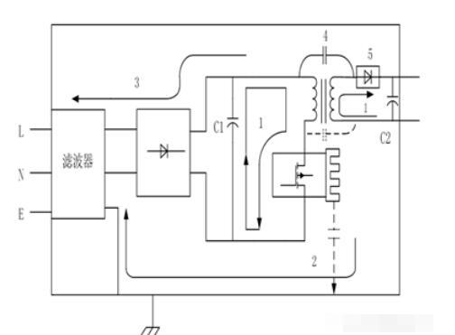 電源EMI典型路徑和應對措施