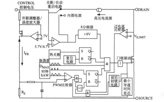 如何使用TOPSwitch-GX系列芯片实现单片开关电源的应用设计